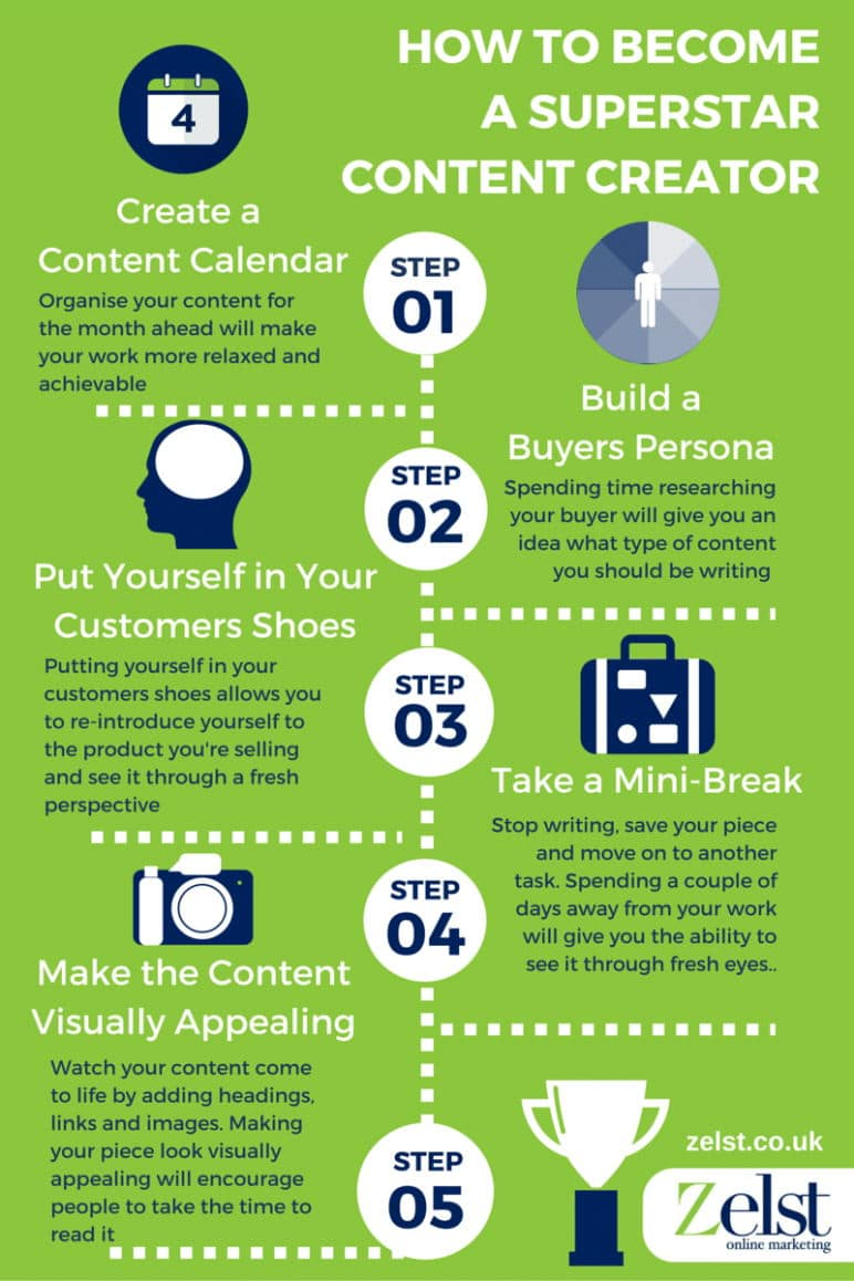 How to Become a Superstar Content Creator