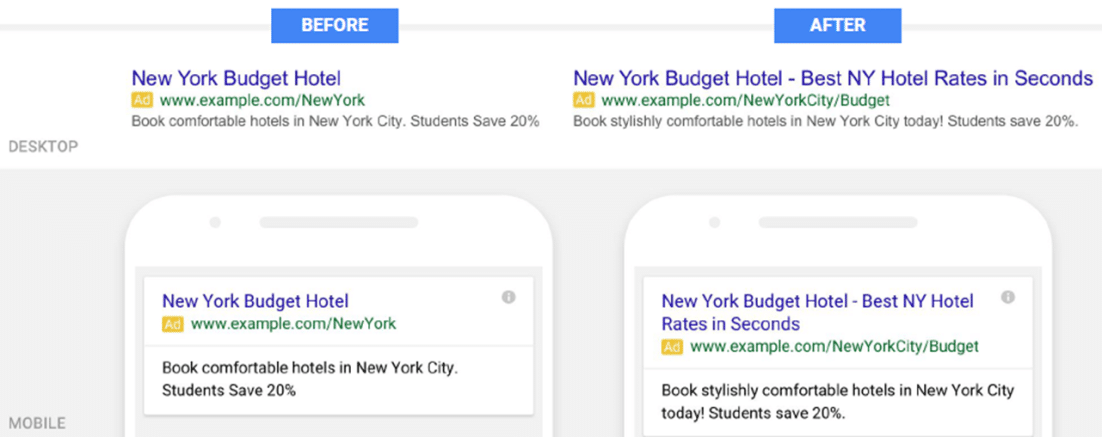 New Google AdWords Ad Layout