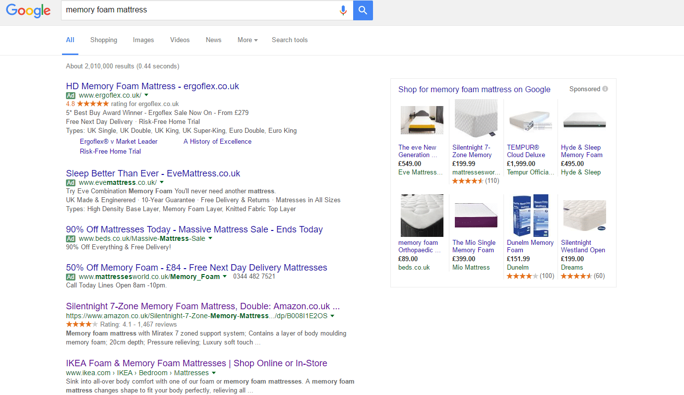 Google Ads in Top 4 Spots and Shopping in Right Column