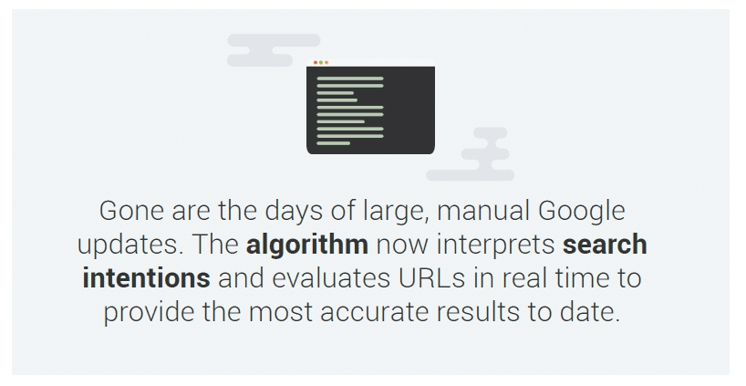 The algorithm now interprets search intentions and evaluates URLs in real time to provide the most accurate results to date.