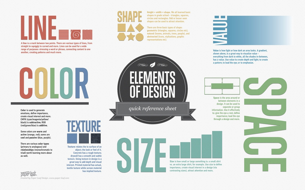 What is an Infographic and Why Use Them?