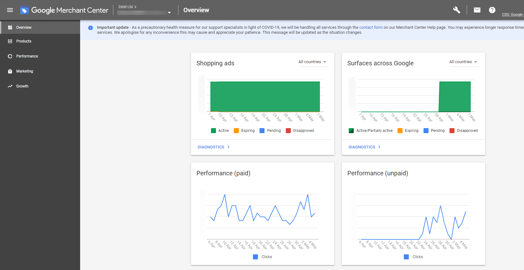 The Google Merchant Center Dashboard Overview in the US
