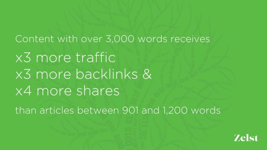 Infographic that Explains the Benefits of Long Form Content for Traffic, Shares and Backlinks