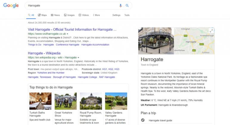 SERP Example with Google Search of Harrogate
