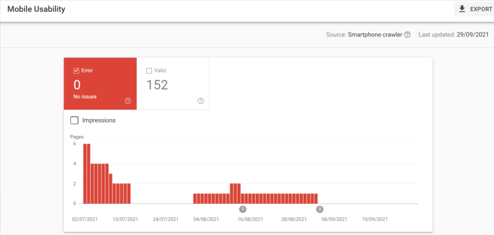 Google Mobile Coverage Validated Fix – Here's One We Did Earlier